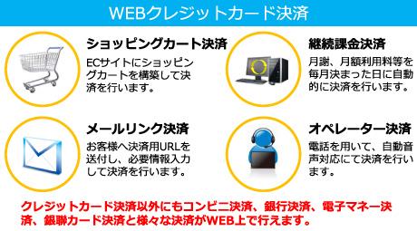 WEBクレジットカード決済